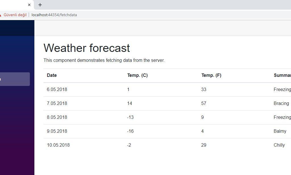 Blazor - Weather forecast